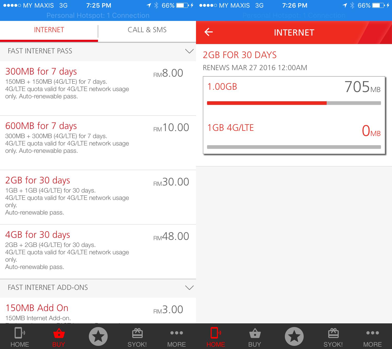 Malaysian prepaid mobile pricing