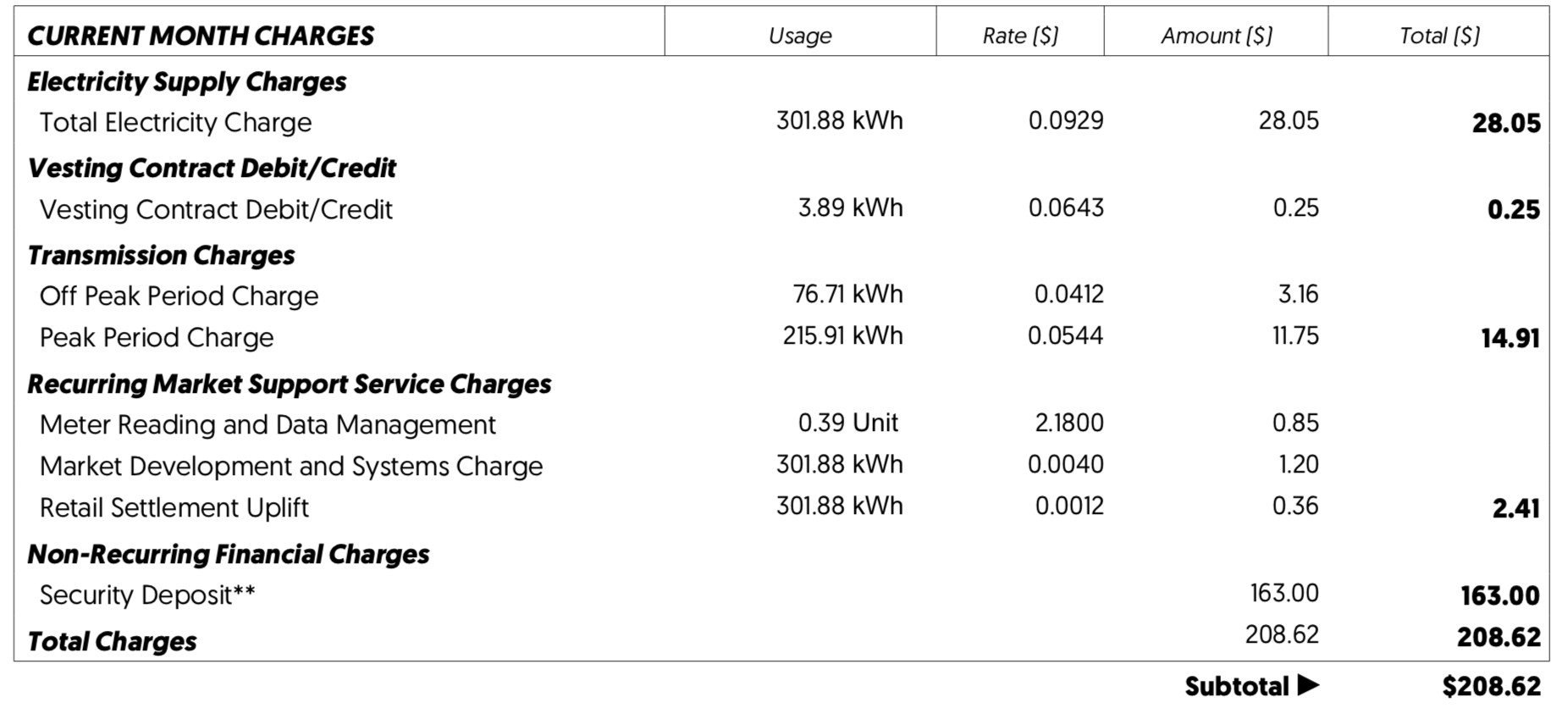 My first wholesale electricity bill